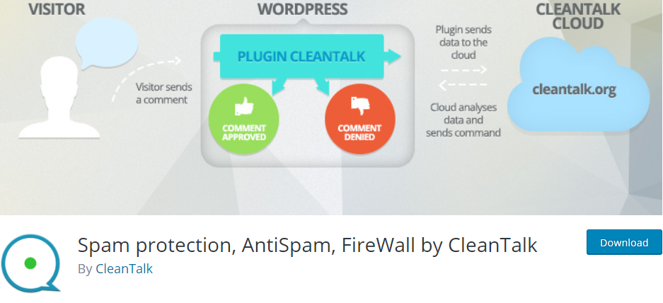 cleantalk anti-spam plugin