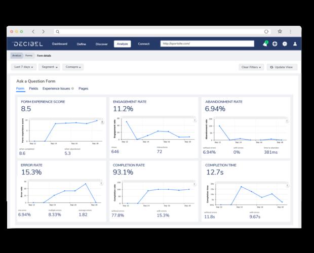 Decibel Insight form analytics data