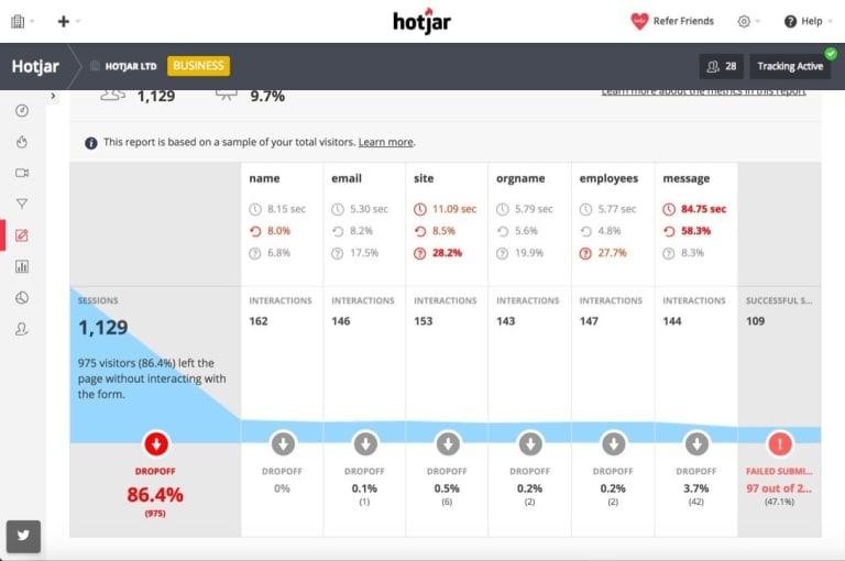 Hotjar form analytics