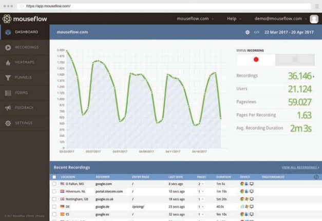 Mouseflow intuitive dashboard