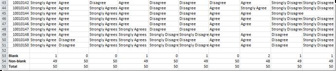 summed data table
