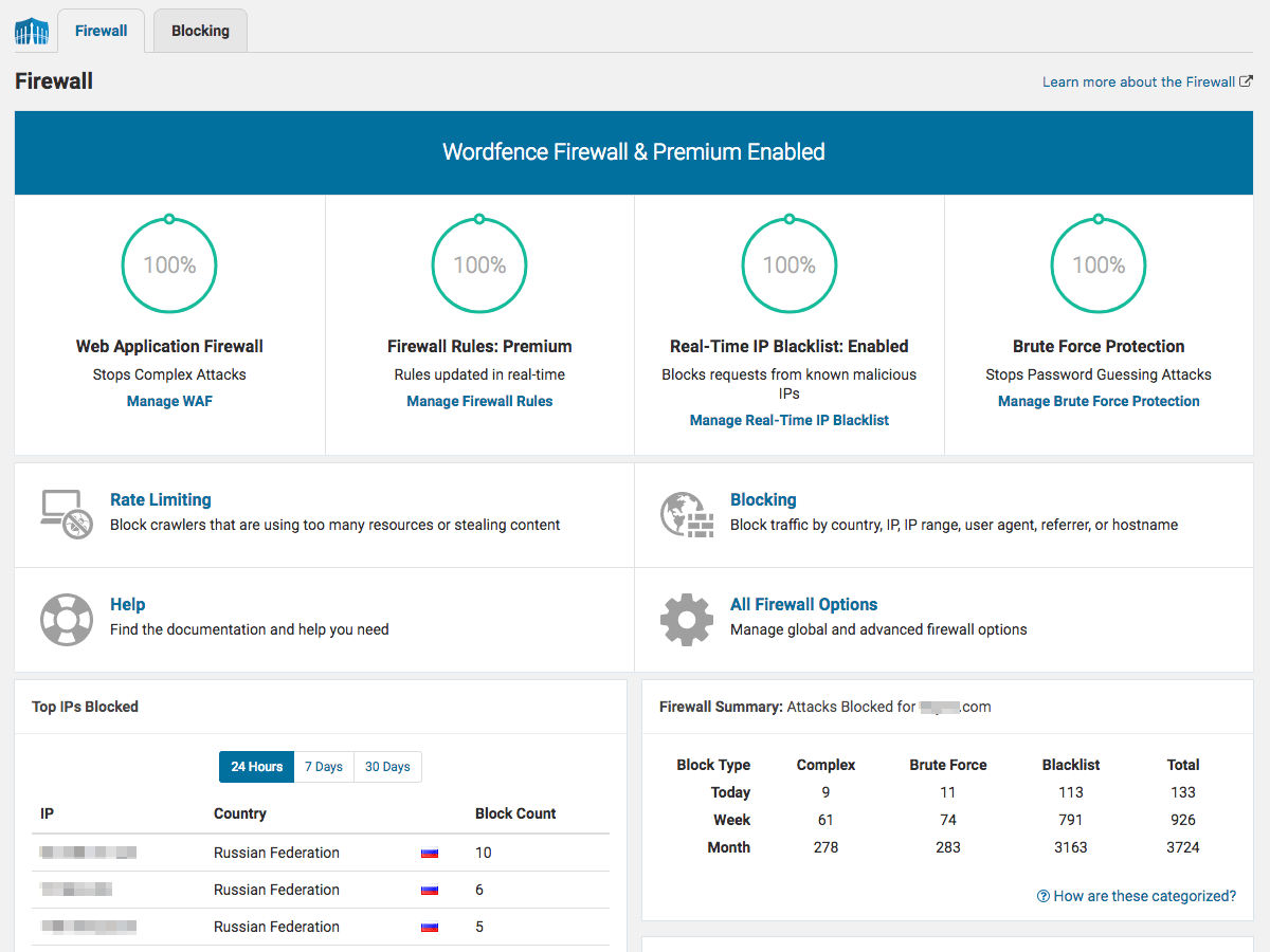 wordfence malware scanner dashboard